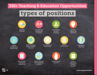 Teaching and Education Download page 4